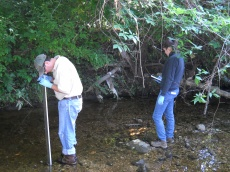 Checking Water Clarity, pH, and Dissolved Oxygen